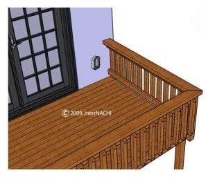 Deck Recepticals